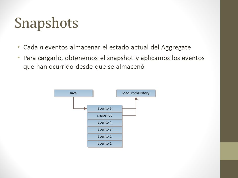 Snapshots Cada n eventos almacenar el estado actual del Aggregate