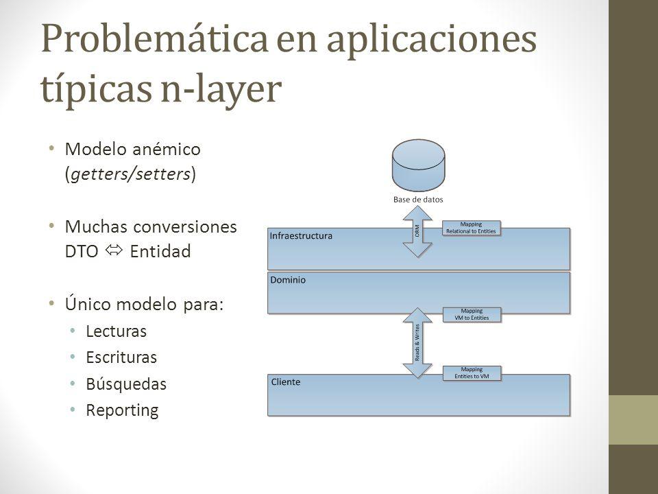 Problemática en aplicaciones típicas n-layer