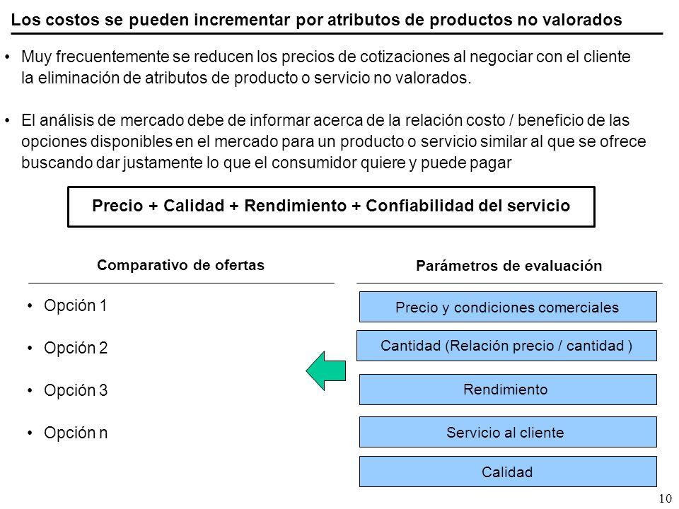 Comparativo de ofertas Parámetros de evaluación