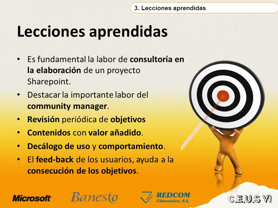 3. Lecciones aprendidas Lecciones aprendidas. Es fundamental la labor de consultoría en la elaboración de un proyecto Sharepoint.