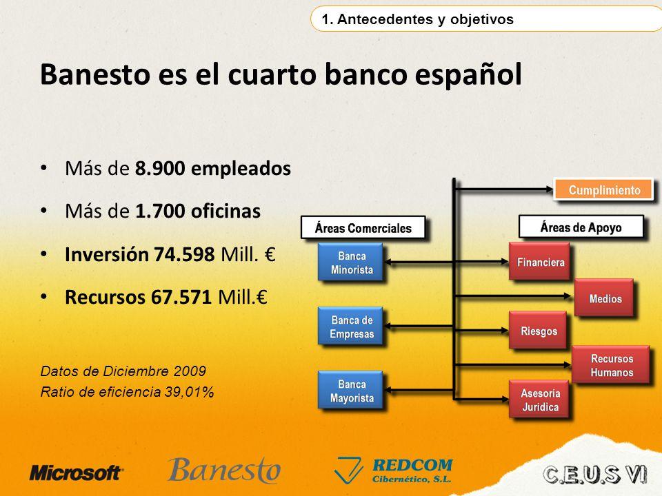 Banesto es el cuarto banco español