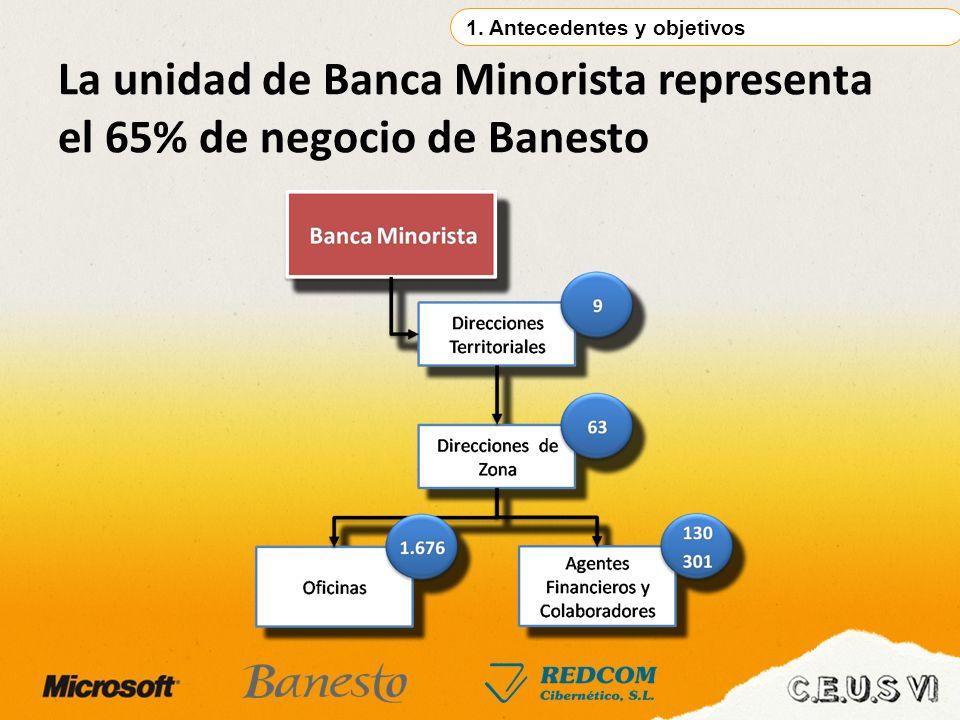 La unidad de Banca Minorista representa el 65% de negocio de Banesto