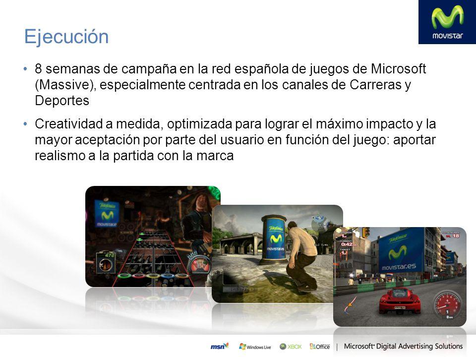 Ejecución 8 semanas de campaña en la red española de juegos de Microsoft (Massive), especialmente centrada en los canales de Carreras y Deportes.