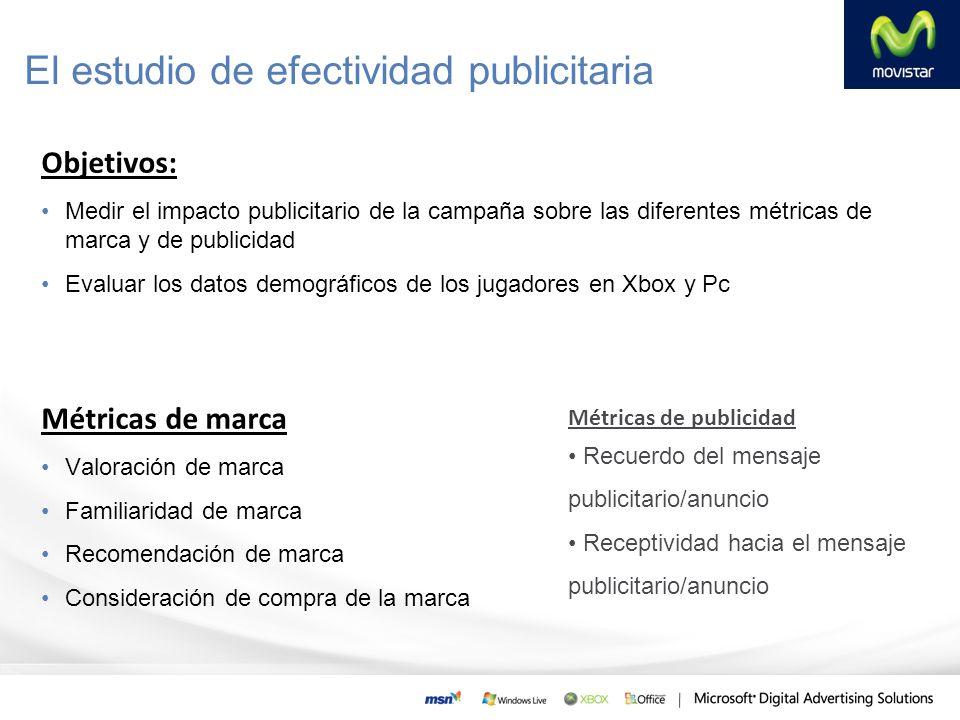 El estudio de efectividad publicitaria
