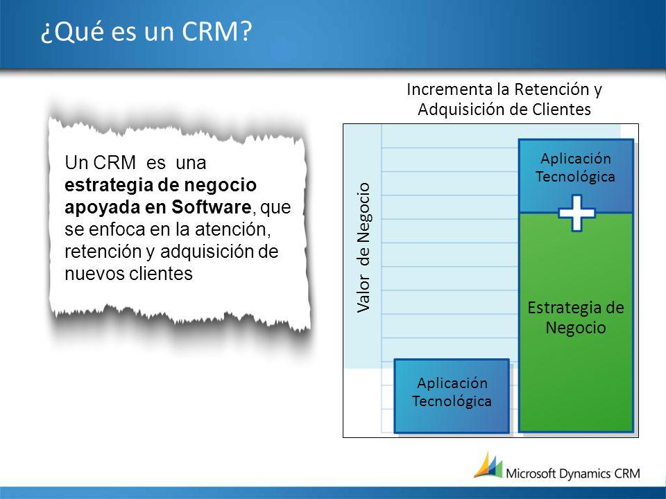 ¿Qué es un CRM Incrementa la Retención y Adquisición de Clientes