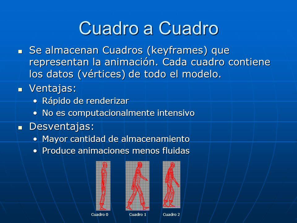 Cuadro a Cuadro Se almacenan Cuadros (keyframes) que representan la animación. Cada cuadro contiene los datos (vértices) de todo el modelo.