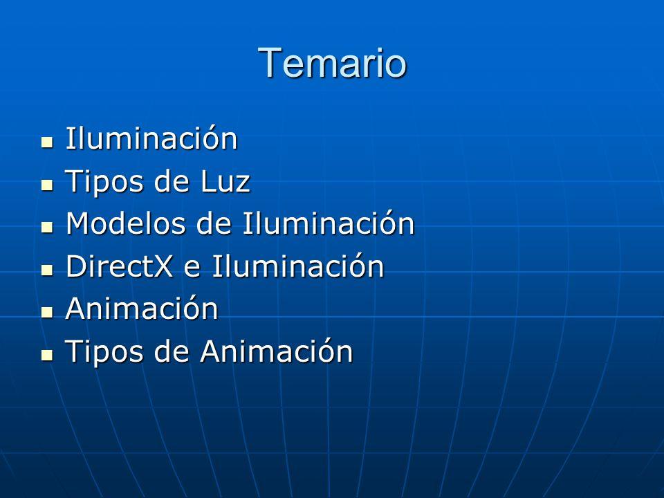 Temario Iluminación Tipos de Luz Modelos de Iluminación