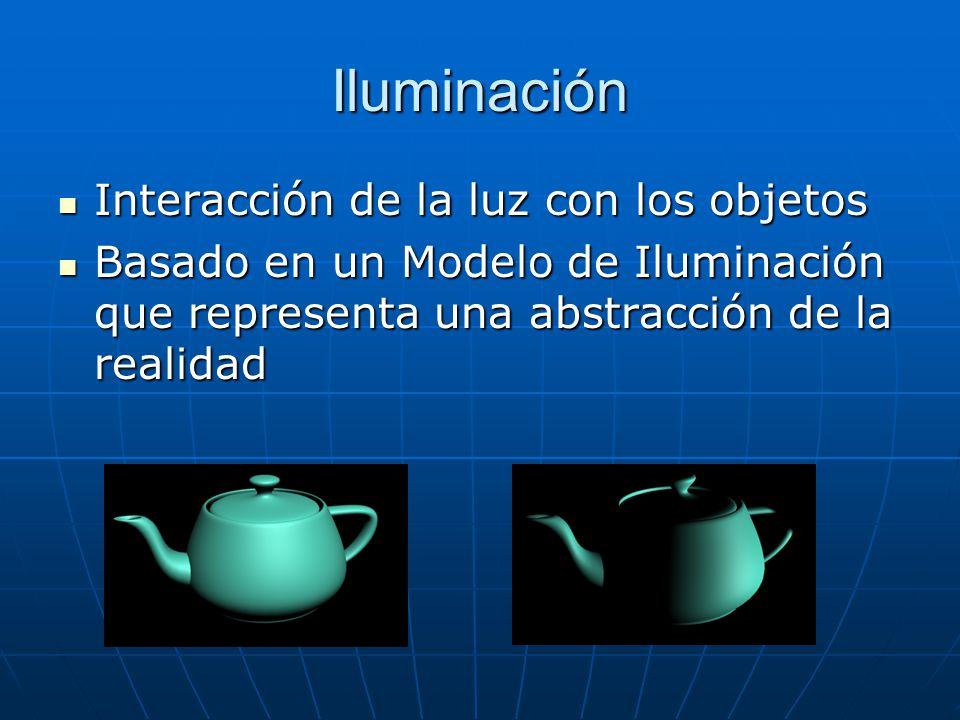 Iluminación Interacción de la luz con los objetos