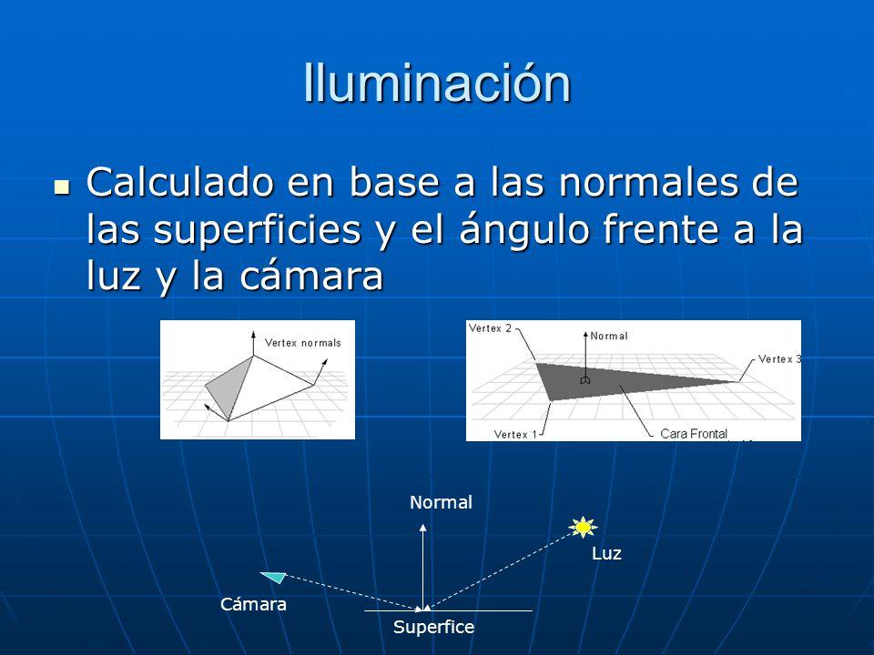 Iluminación Calculado en base a las normales de las superficies y el ángulo frente a la luz y la cámara.