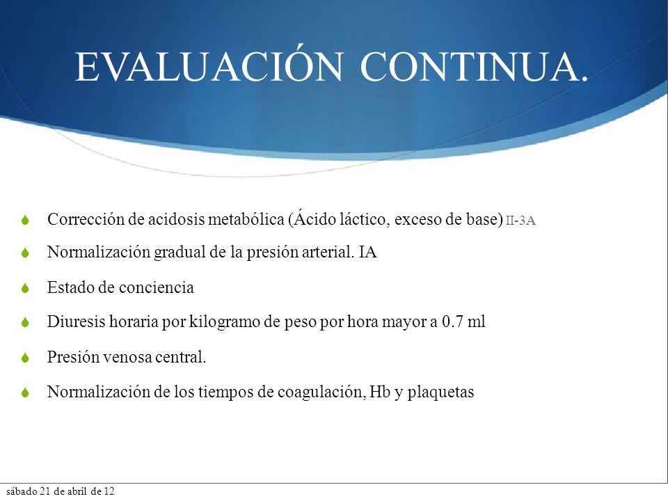 EVALUACIÓN CONTINUA.  Corrección de acidosis metabólica (Ácido láctico, exceso de base) II-3A.