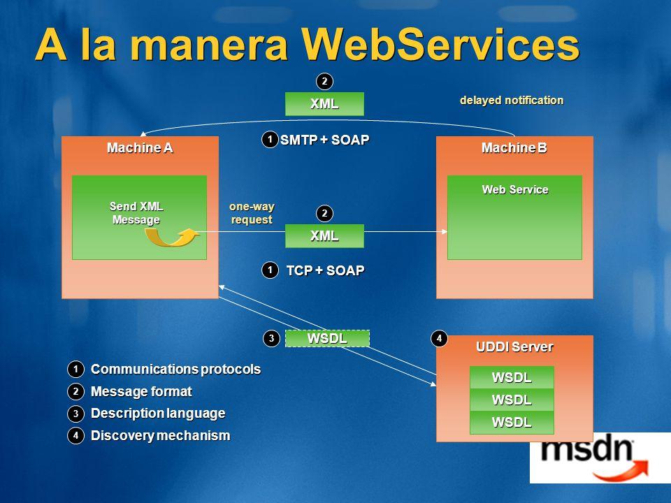 A la manera WebServices