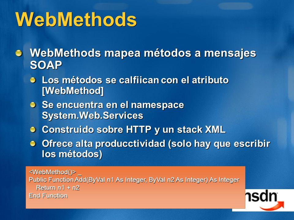 WebMethods WebMethods mapea métodos a mensajes SOAP