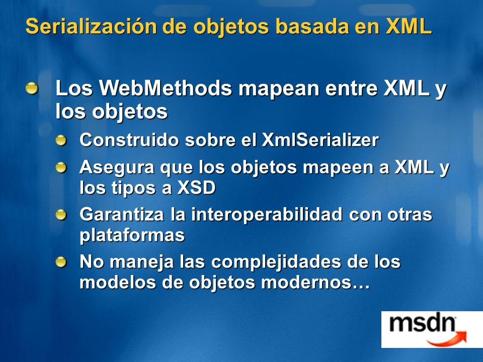 Serialización de objetos basada en XML