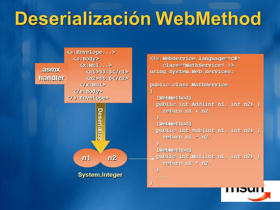 Deserialización WebMethod