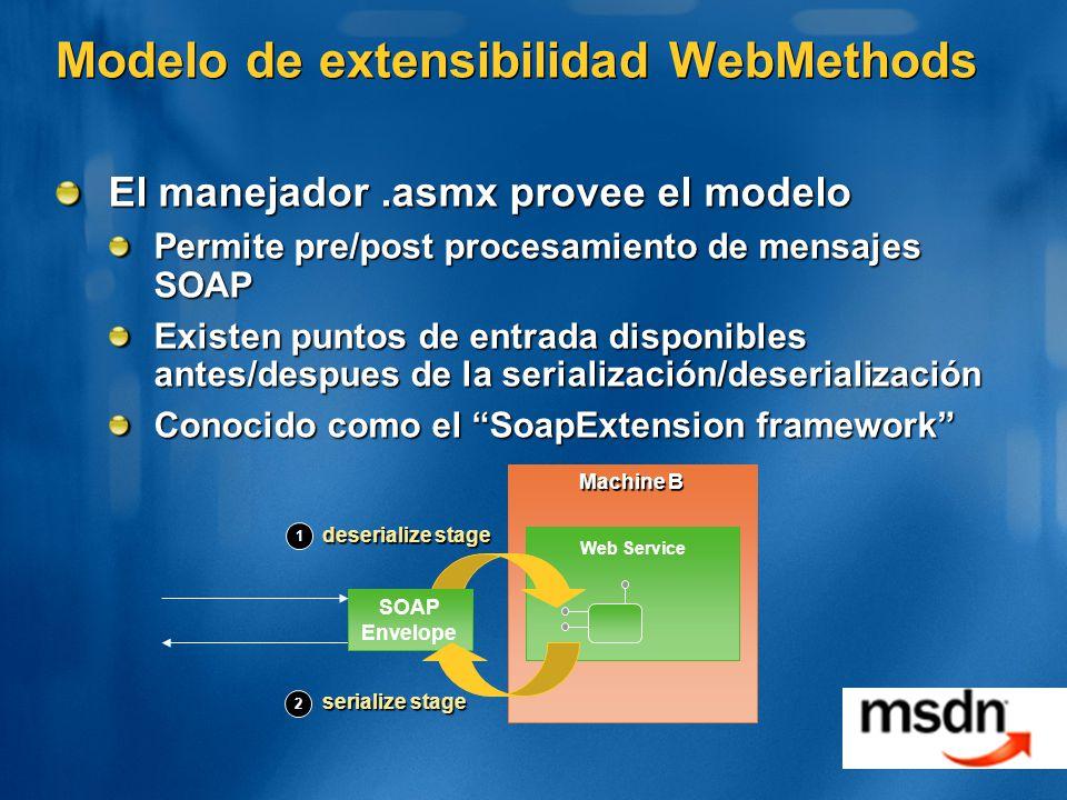 Modelo de extensibilidad WebMethods