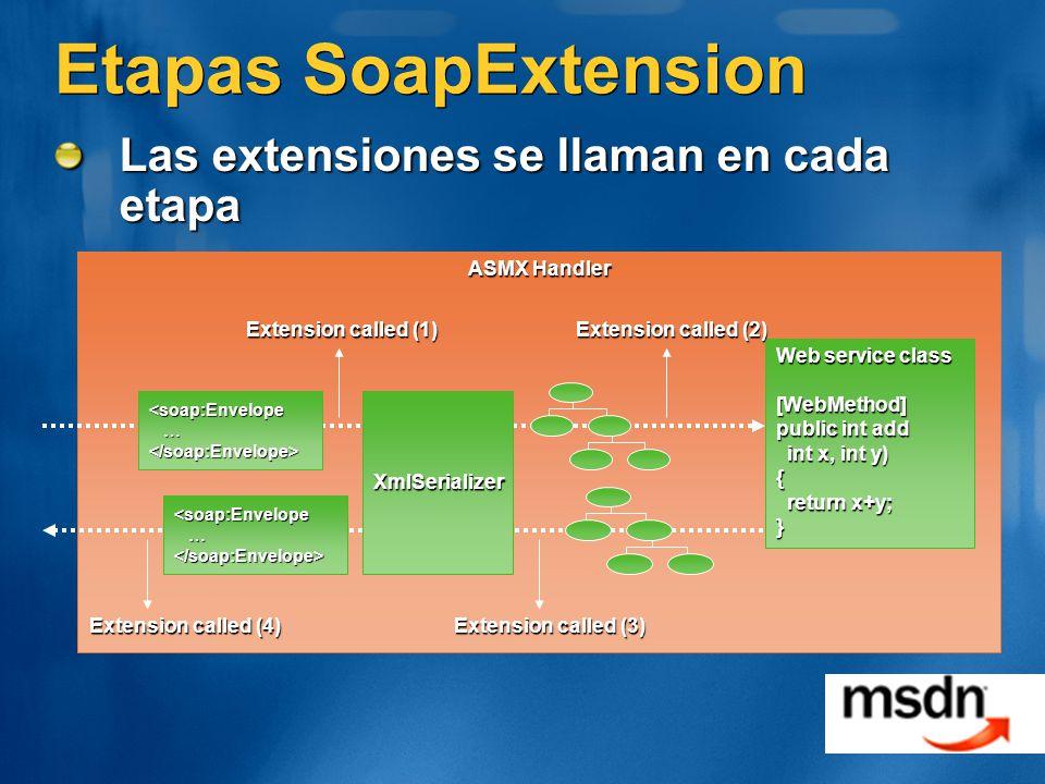 Etapas SoapExtension Las extensiones se llaman en cada etapa