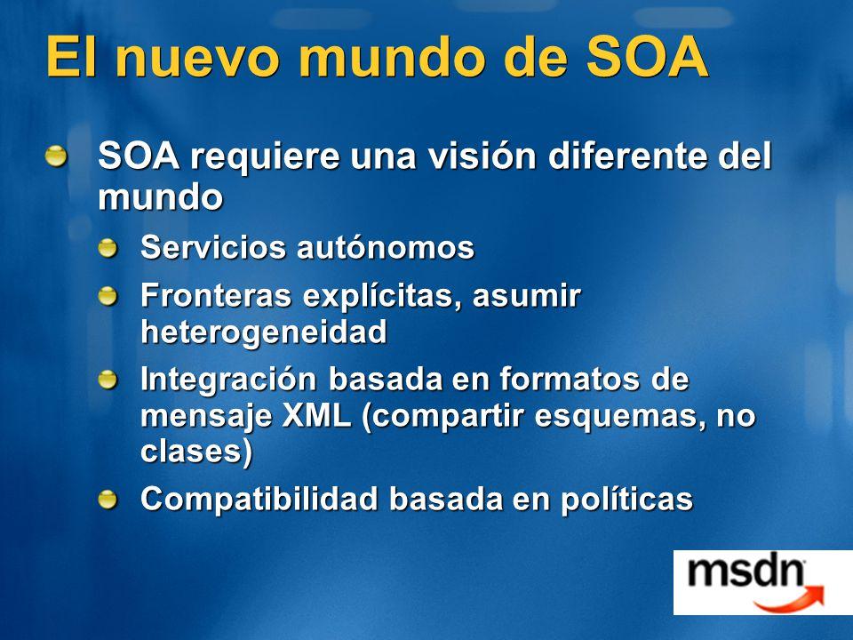 El nuevo mundo de SOA SOA requiere una visión diferente del mundo