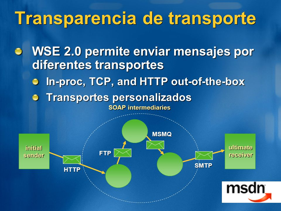 Transparencia de transporte