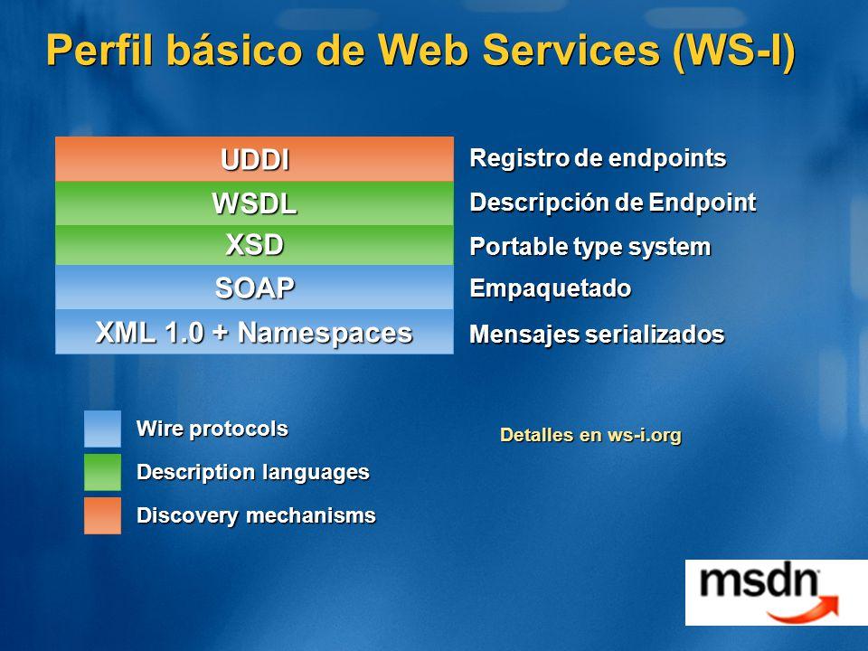 Perfil básico de Web Services (WS-I)