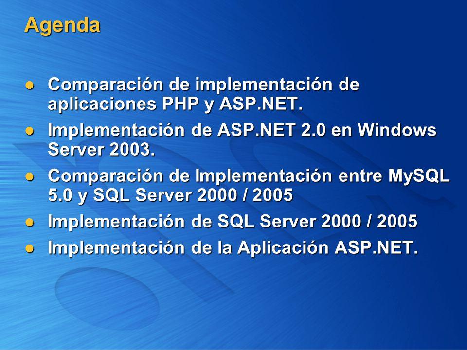 Agenda Comparación de implementación de aplicaciones PHP y ASP.NET.