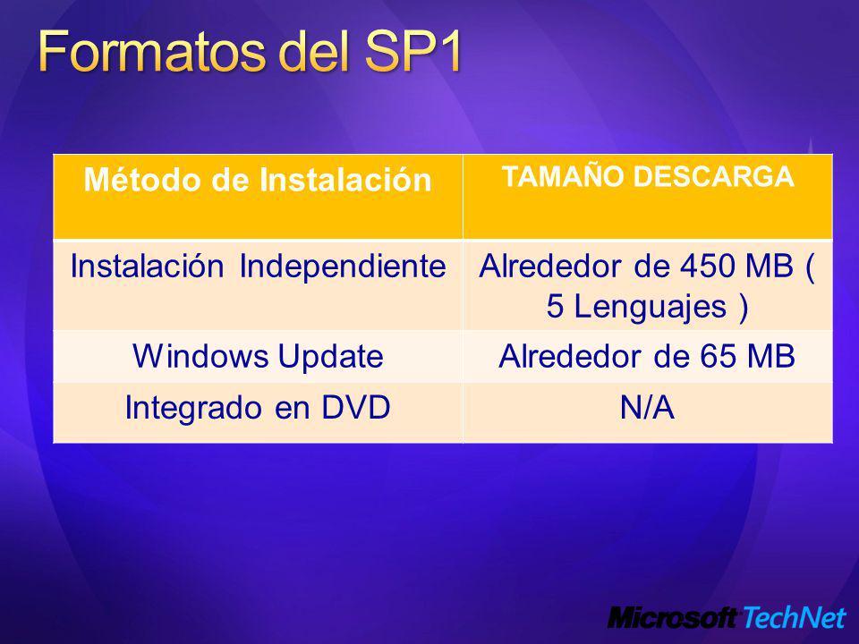 Formatos del SP1 Método de Instalación Instalación Independiente