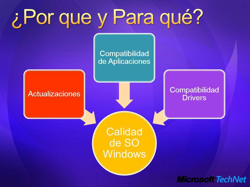 ¿Por que y Para qué Compatibilidad de Aplicaciones