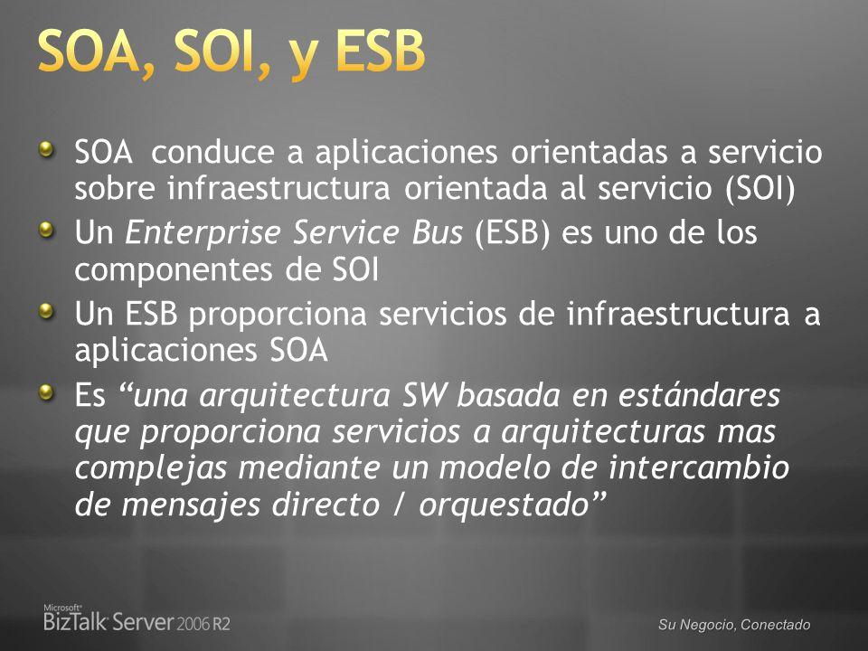 SOA, SOI, y ESB SOA conduce a aplicaciones orientadas a servicio sobre infraestructura orientada al servicio (SOI)