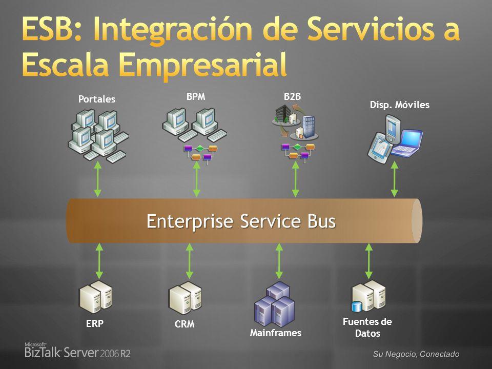 ESB: Integración de Servicios a Escala Empresarial