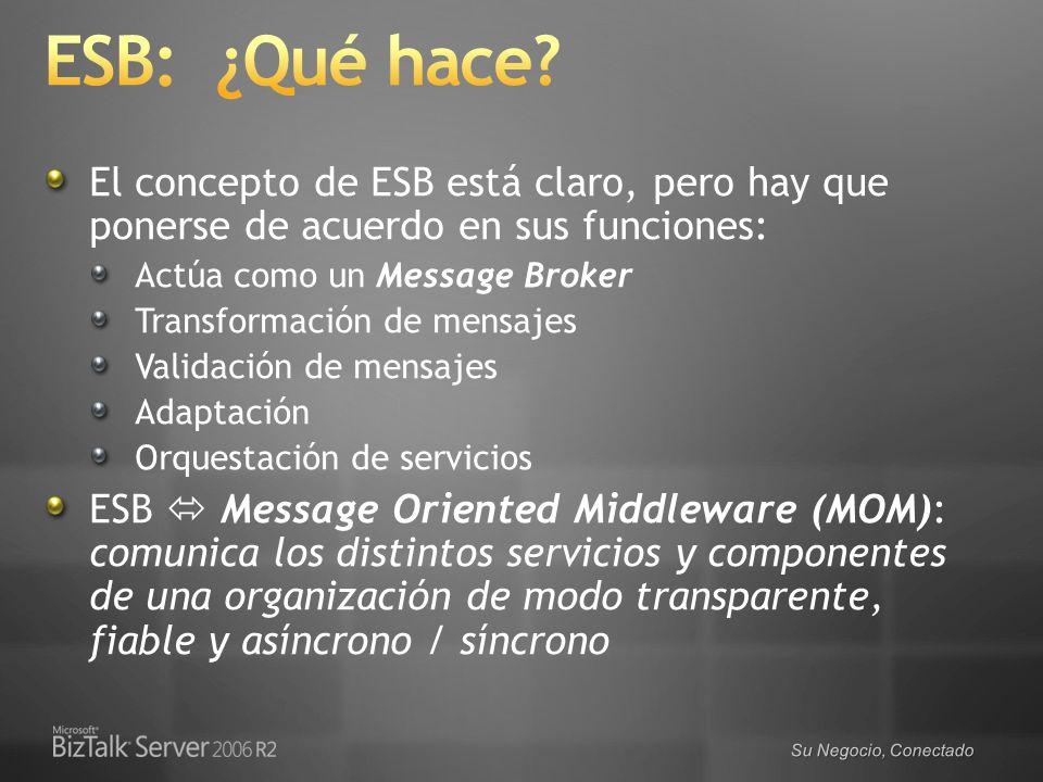 ESB: ¿Qué hace El concepto de ESB está claro, pero hay que ponerse de acuerdo en sus funciones: Actúa como un Message Broker.