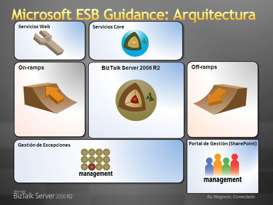 Microsoft ESB Guidance: Arquitectura