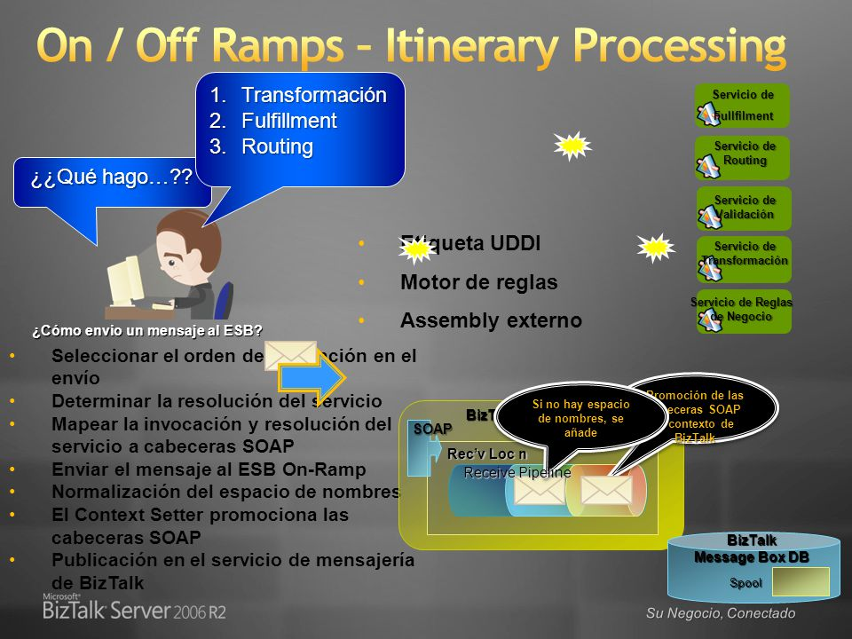 On / Off Ramps – Itinerary Processing