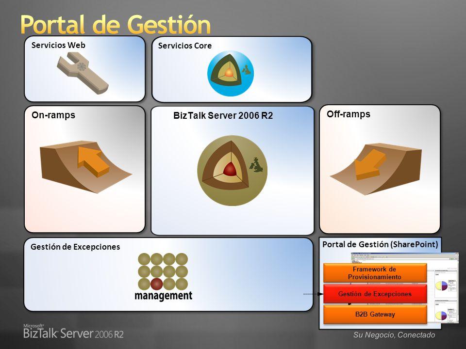 Portal de Gestión Servicios Web Servicios Core On-ramps Off-ramps