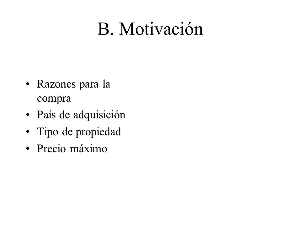 B. Motivación Razones para la compra País de adquisición