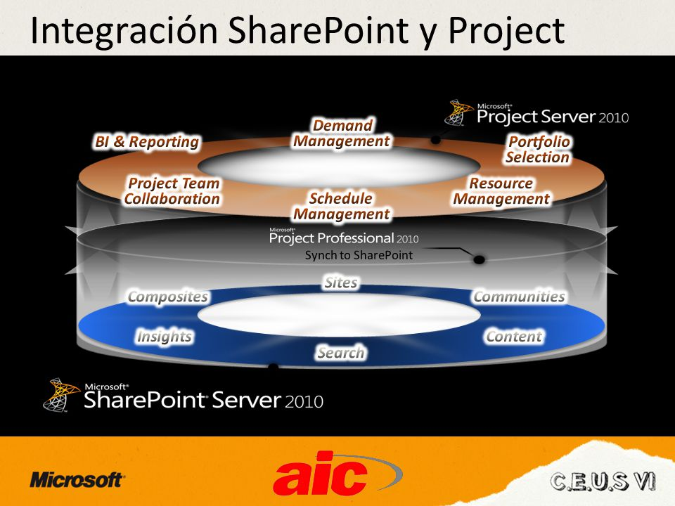 Integración SharePoint y Project