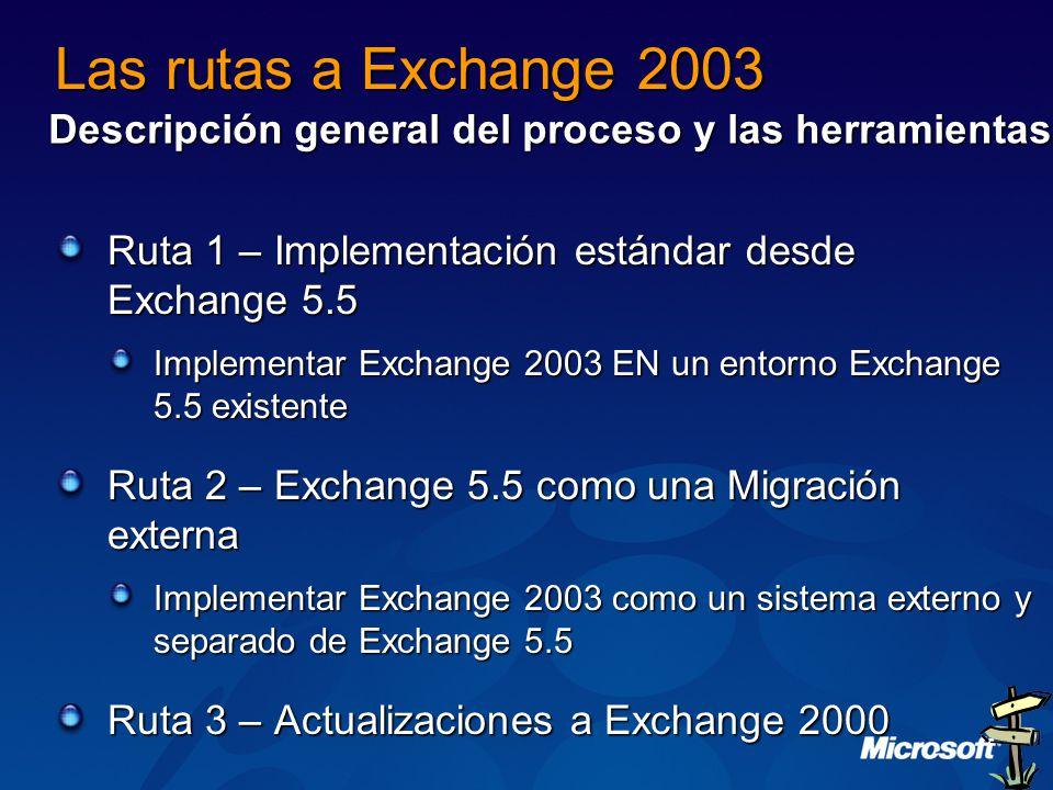 Las rutas a Exchange 2003 Descripción general del proceso y las herramientas. Ruta 1 – Implementación estándar desde Exchange 5.5.