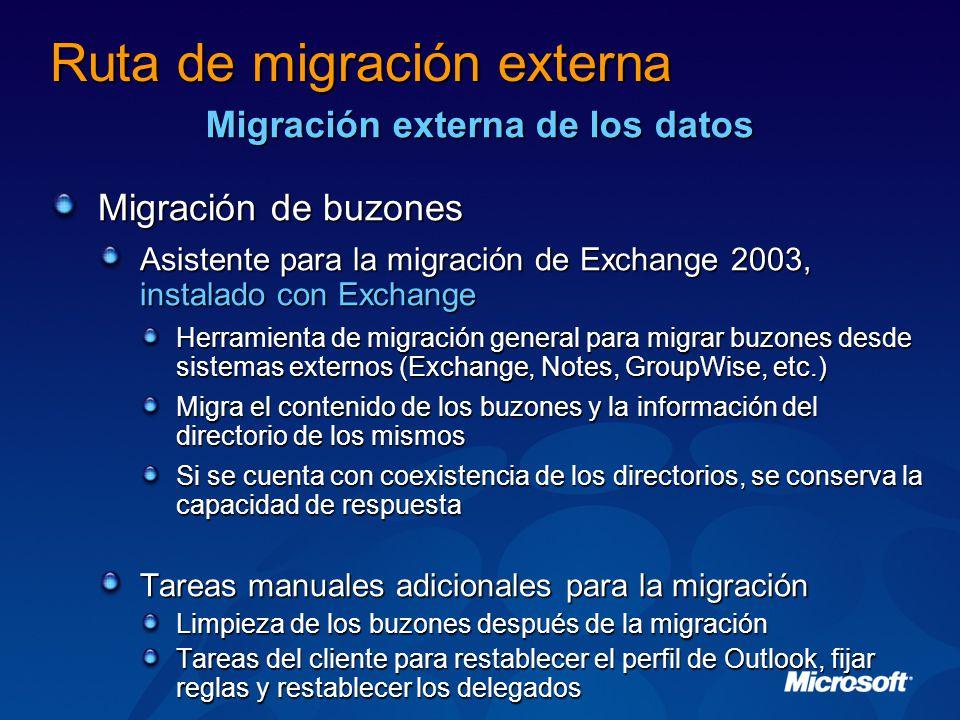Migración externa de los datos