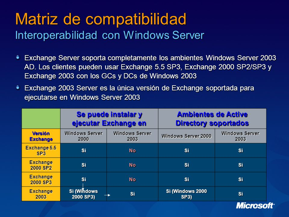 Matriz de compatibilidad Interoperabilidad con Windows Server