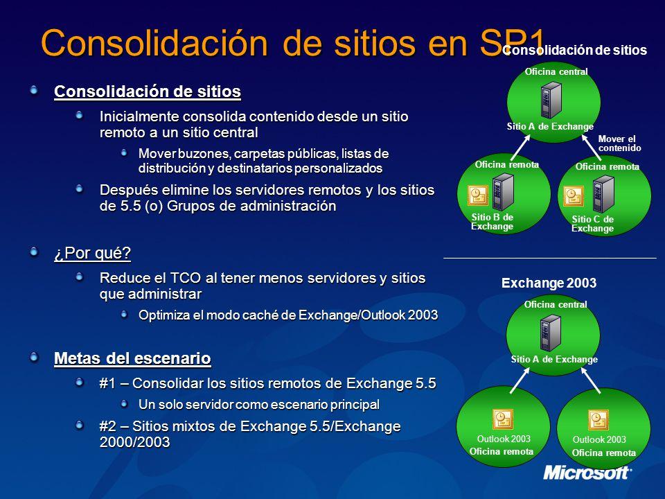 Consolidación de sitios en SP1