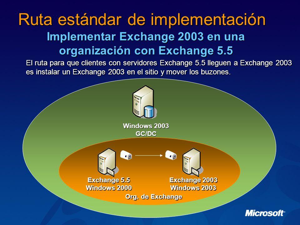 Ruta estándar de implementación