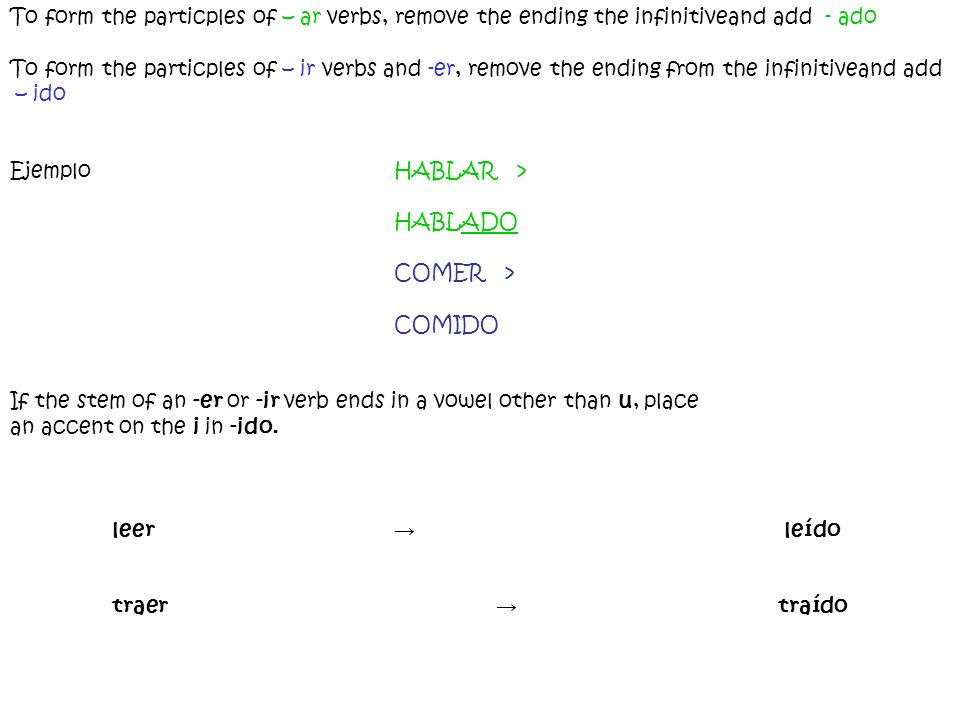 To form the particples of – ar verbs, remove the ending the infinitiveand add - ado