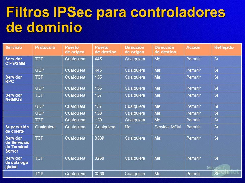 Filtros IPSec para controladores de dominio