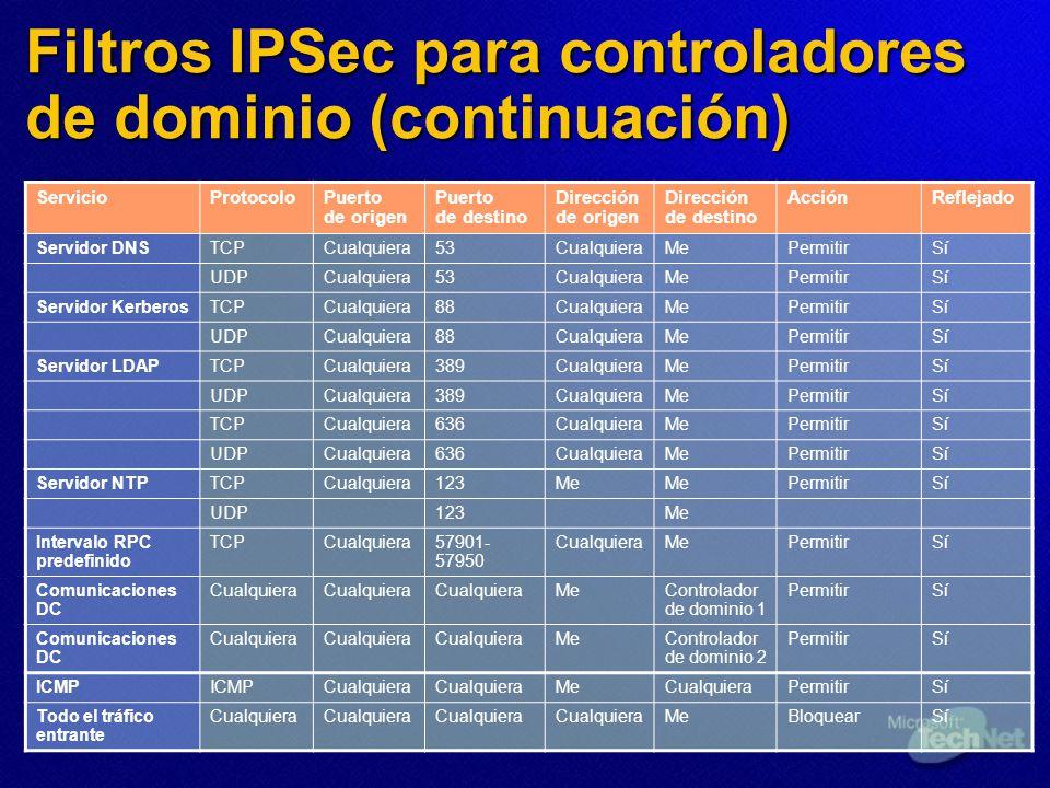 Filtros IPSec para controladores de dominio (continuación)