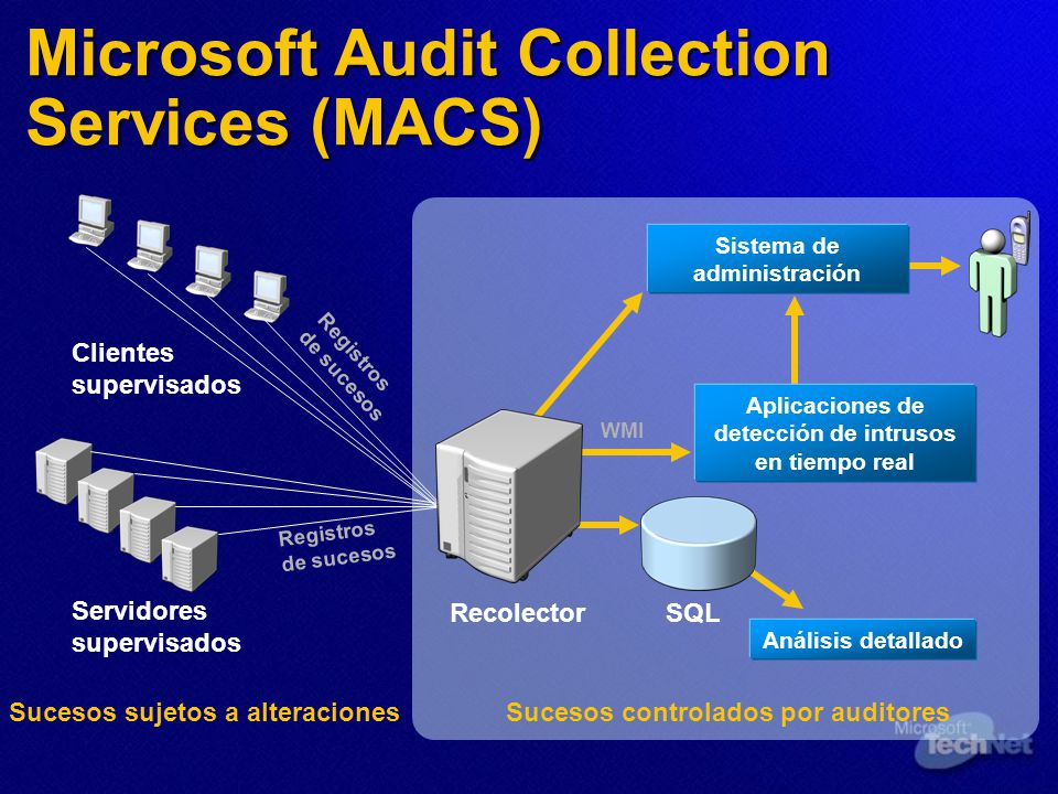 Microsoft Audit Collection Services (MACS)