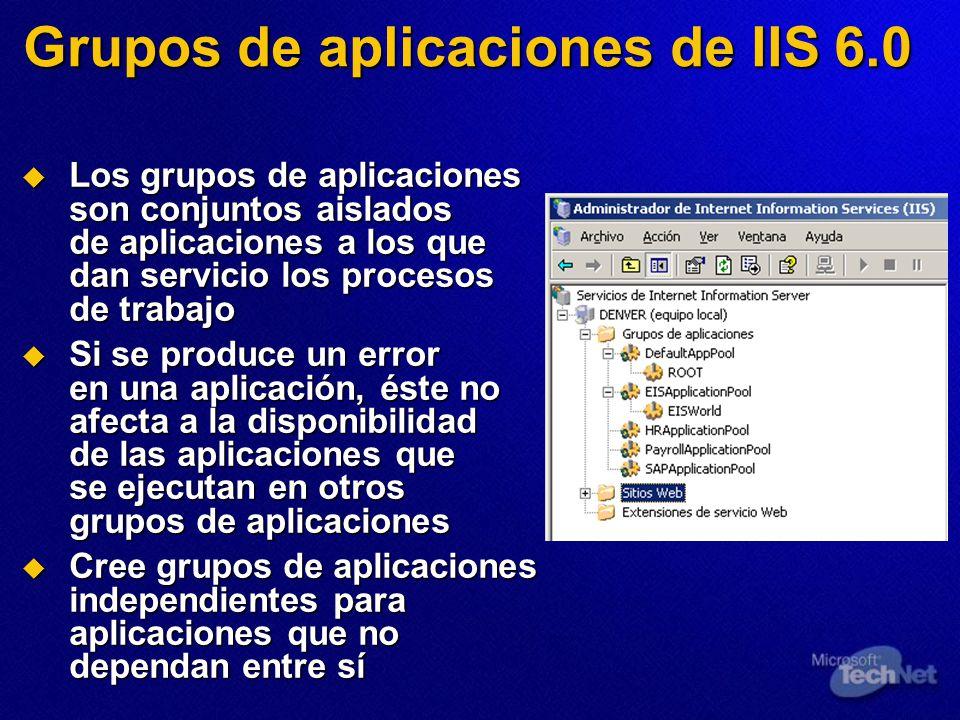 Grupos de aplicaciones de IIS 6.0