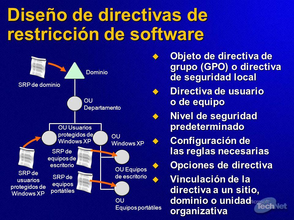 Diseño de directivas de restricción de software