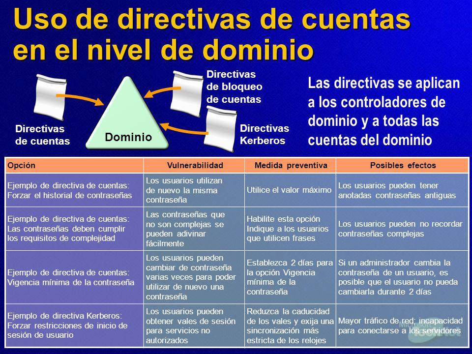 Uso de directivas de cuentas en el nivel de dominio