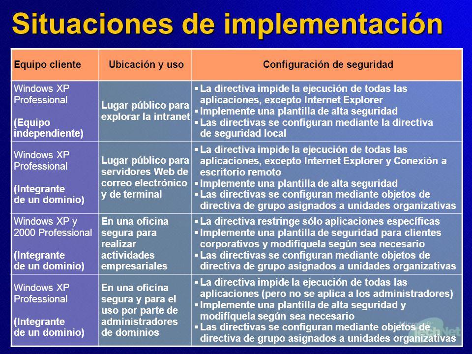 Situaciones de implementación