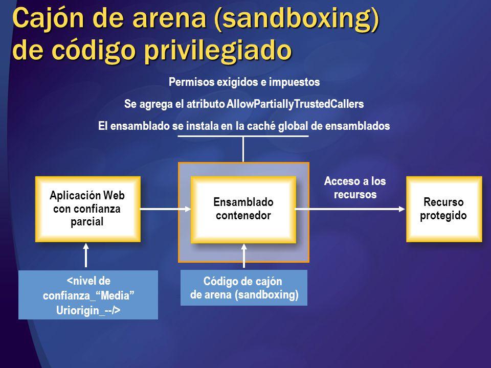 Cajón de arena (sandboxing) de código privilegiado