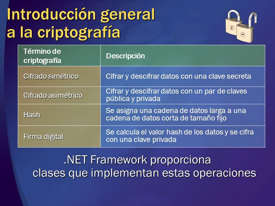 Introducción general a la criptografía