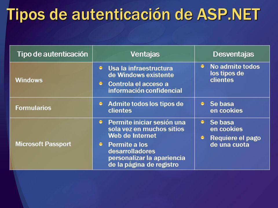 Tipos de autenticación de ASP.NET